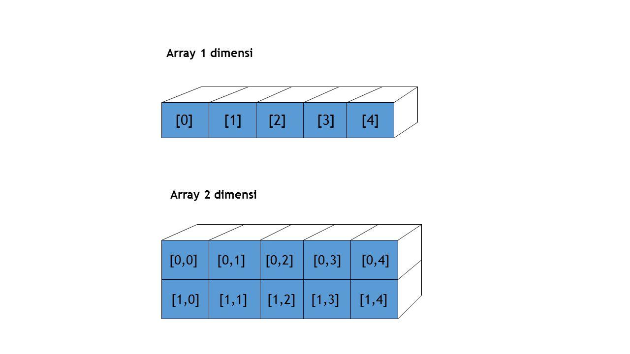 [0,0] [0,1] [0,2] [0,3] [0,4] [1,0] [1,1] [1,2] [1,3] [1,4]